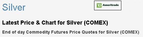 End Of Day Price Quotes For Silver