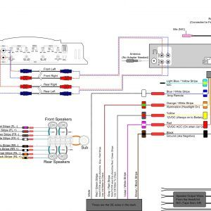 Wiring Diagram for Hogtunes Amp Unique Amp Wiring Schematics Wiring Diagram  | Diagram, Car audio installation, Amp | Hogtunes Amp Wiring Diagram |  | Pinterest