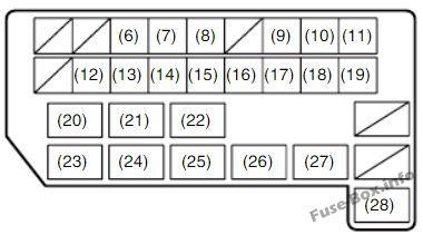 Under Hood Fuse Box Diagram 2 Gasoline Fiat Sedici 2006 2007 2008 2009 2010 2011 2012 2013 2014 Fuse Box Sx4 Fuses