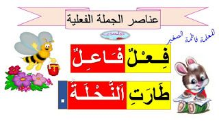 ملفات رقمية تعليم أساسي مفاهيم في قواعد اللغة سنة رابعة Blog Posts Novelty Sign Blog
