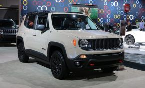 Pin By Arismel Hidayat On Cars Concept Wallpaper Jeep Renegade