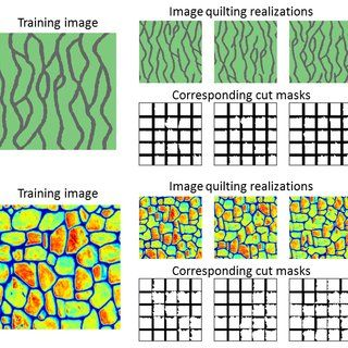 Image result for fast 3D image quilting simulation python