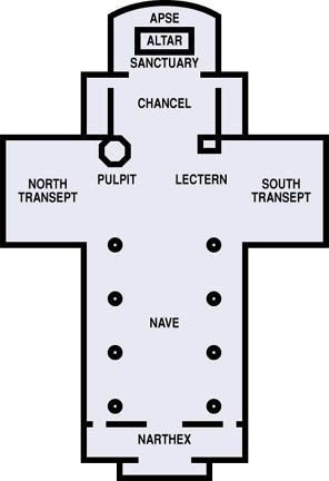 Pin On Mc Info Structure