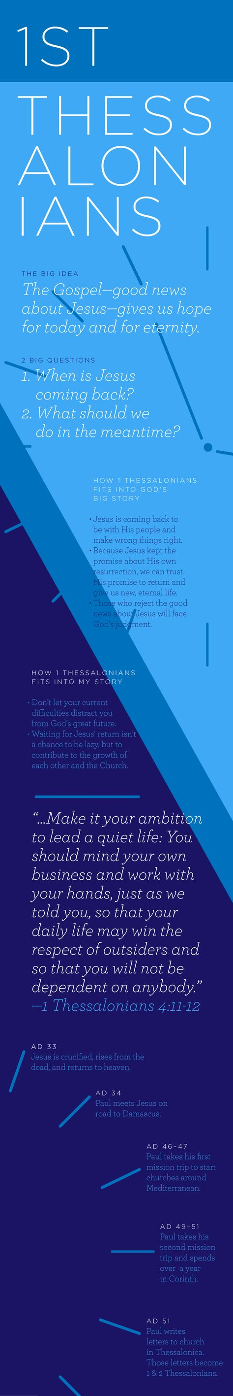 Everything You Need To Know About 1 Thessalonians | Articles | NewSpring Church