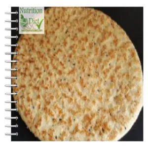 نظام لو كارب لمرضى السكر وأهم تفاصيل حول نظام لو كارب وطريقة اتباعه Food Nutrition Bread