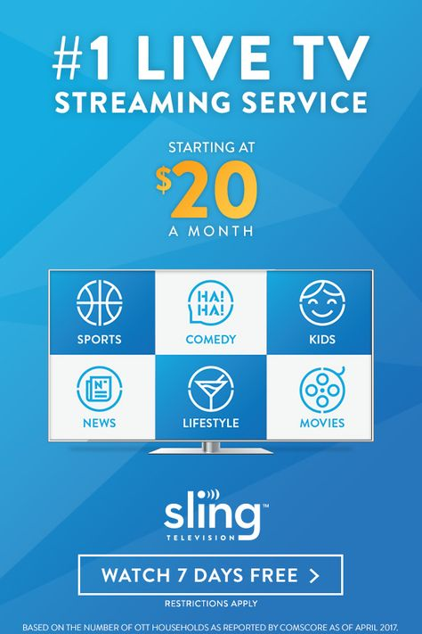 sling blue channel lineup