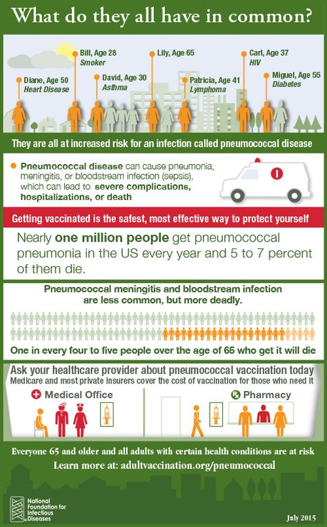 Vaccine information (see Vaccines: The Basics for detailed info on  ingredients in each vaccine, etc.) | Health | Pinterest | Midwifery