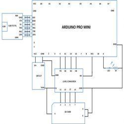 Pin En Arduino Tutorial Project