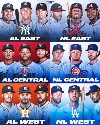 Here Are The Predicted 2020 Mlb Division Champions According To The Mlb On Fox Fans Al East New York Yankees Nl East In 2020 Atlanta Braves Braves Minnesota Twins