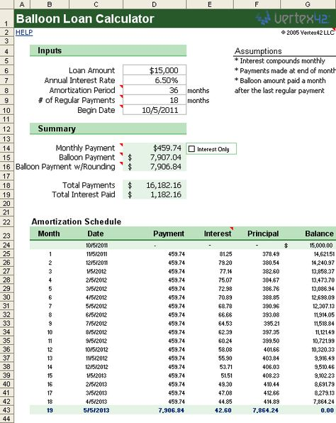 best and lowest used car loan interest rates calculator - best and - auto loan calculator