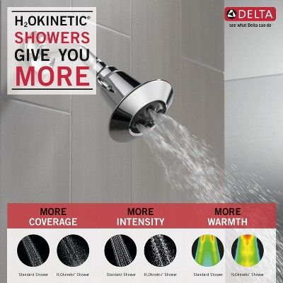Delta Faucet 75152 2 5 Gpm 4 Wide Multi Function Shower Head With H2okinetic Technology Chrome Grey In 2020 Shower Heads Delta Faucets Adjustable Shower Head