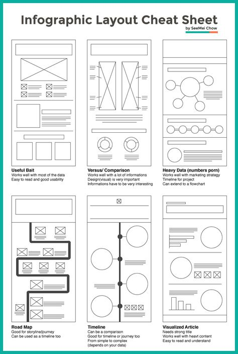 Good visual arrangement is puts together design objects in ways that attracts attention. Learn how to achieve elegant and attractive content using whitespace and layouts here.