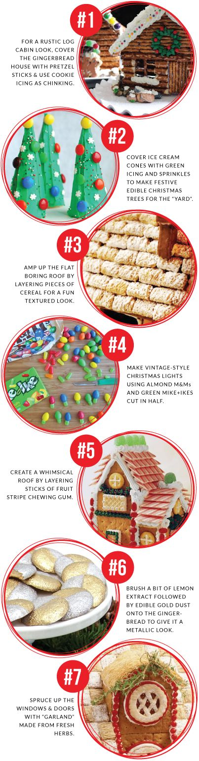 7 Gingerbread House Decorating Tips + Tricks // 7thhouseontheleft ...
