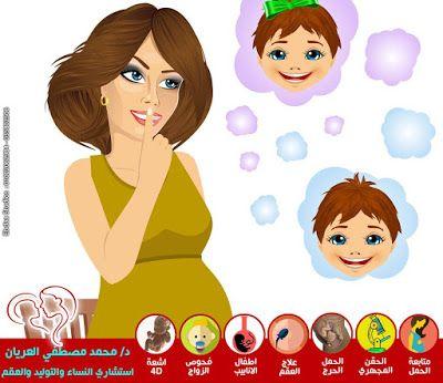 علامات الولادة المؤكدة دكتور أمراض نساء وتوليد بالإسكندرية Disney Disney Princess Disney Characters