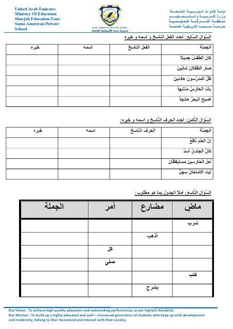 نموذج امتحاني لنهاية الفصل الثاني الصف الرابع لغة عربية الفصل الثاني 2016 2017 المناهج الإماراتية Zone Sama World Information Sheet Music