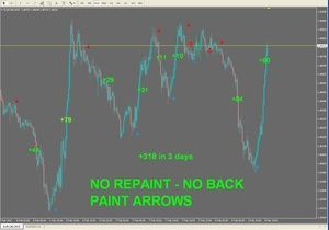 R064 No Repaint Arrows M15 Scalping Indicator Metatrader 4 Forex