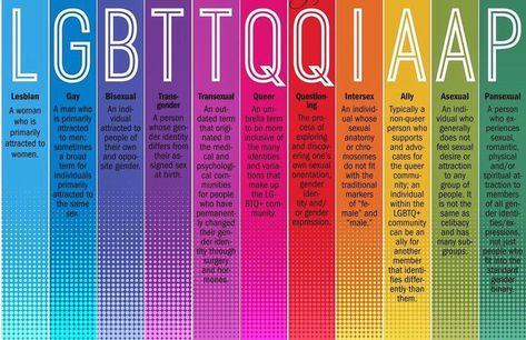 """Rᴏᴍᴀɪɴ Pᴇᴛɪᴛ Pᴏɴᴇʏ 🐴 on Twitter: """"LGBTTQQIAAP+ 🌈 #Lov... #LGBTTQQIAAP #Lov #Pᴇᴛɪᴛ #Pᴏɴᴇʏ #Rᴏᴍᴀɪɴ #Twitter"""