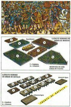 Pin De Luciano Flausino Em Historia History Historia Antiga