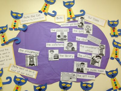 Pete the Cat Rocking in My School Shoes craft and venn diagram - to do along with school tour.
