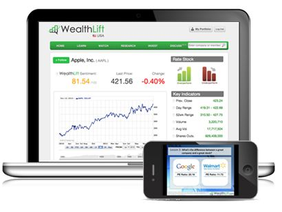 WealthLift.com – High Quality Investment Education   Investing for Beginners, Stock Quotes, How to Invest, Dow Jones Today, Stock Charts, Stock Market Today