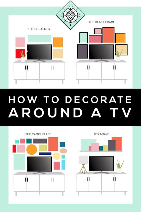 In which we look at how to decorate around a TV — it can be awkward, but these four ideas will make you look like a pro by taking the guesswork out. Decor Around Tv, Decorating Around Tv, Over Tv Decor, Mantle Decorating, Bedroom Tv Wall, Bedroom With Tv, Tv Wall Decor, Decoration Inspiration, New Living Room