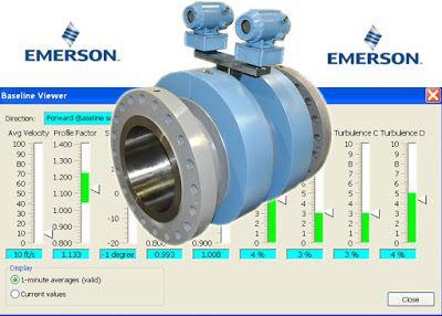 Daniel 3417 Ultrasonic Gas Flow Meter