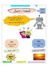 Resultat De Recherche D Images Pour حروف العطف للصف الثالث الابتدائي Education Booklet Cvc