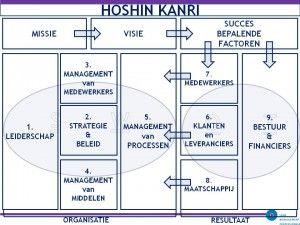 Hoshin kanri lean pinterest cnc ccuart Image collections