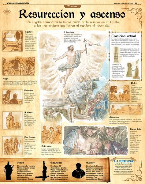 El Legado De Jesus De Nazaret Biblia Catolica Biblia Cristiana Jesus De Nazaret