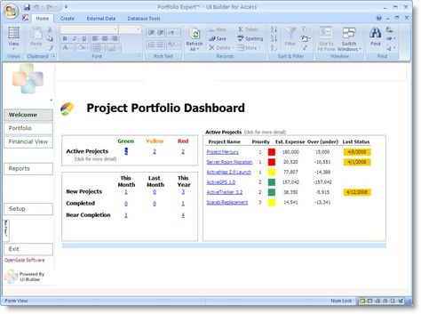 This Impressive Visio Product Roadmap Template Presents