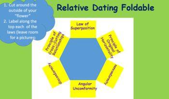 Relative Dating Worksheet Answers Pdf - worksheet