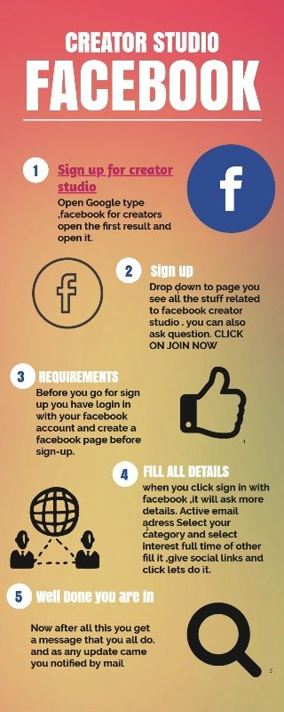How to Earn Money From Facebook Without Investment 2019