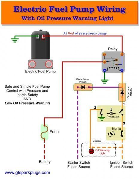 Pin Di Wiring Schematic