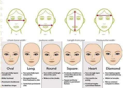 Face Shap Face Measure Face Diamond Face Shape Face Shape