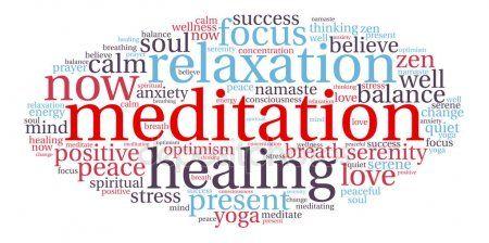 Nuage De Mot Meditation Optimism Love Balanced Mind