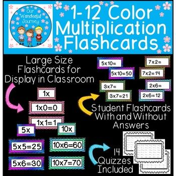 Multiplication Flashcards Color Multiplication Multiplication