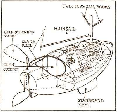 A Phil Bolger Canoe Yawl