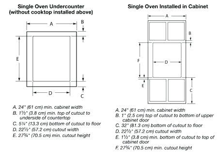 Image Result For Plans To Build A Wall Oven Cabinet Double