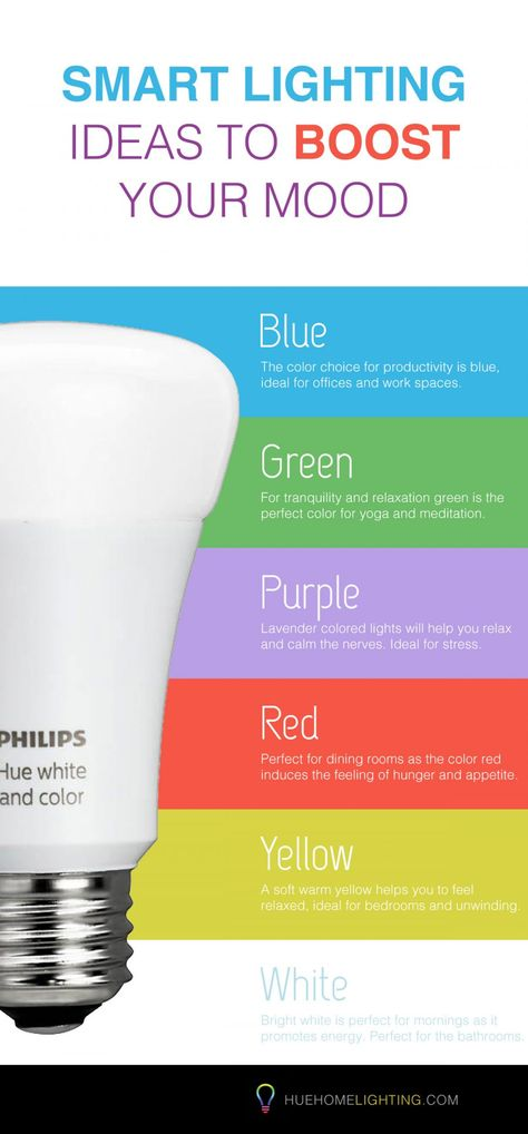 Led Lighting smart ideas to boost your mood