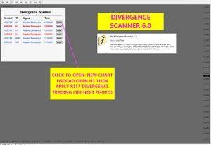 R157 Pz Divergence Scanner Trading Indicator Mt4