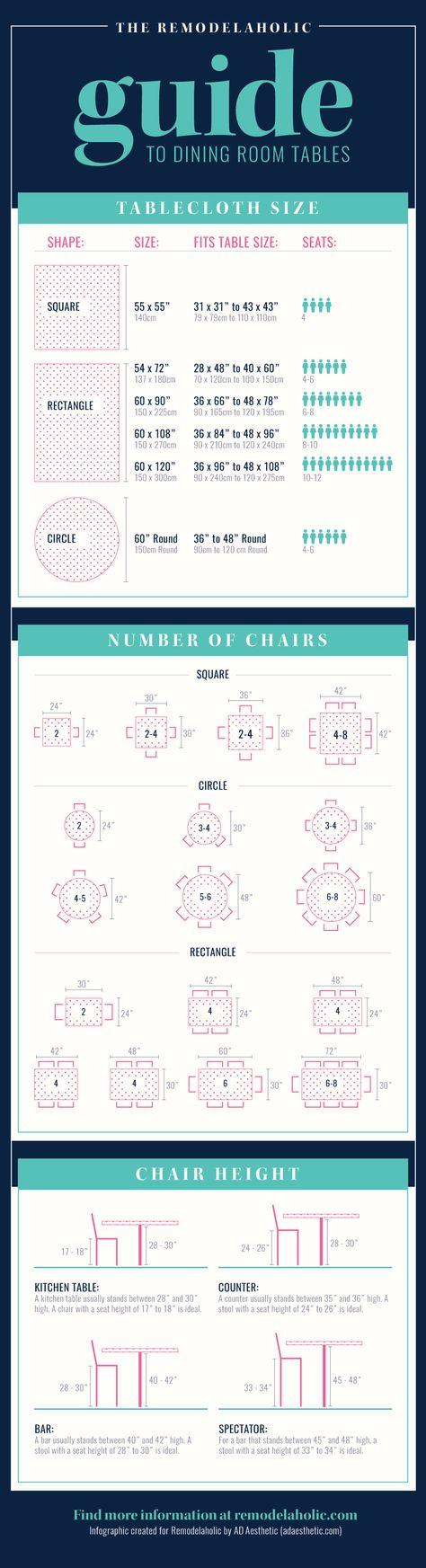 Remodelaholic | The Remodelaholic Guide to Dining Table Sizes: Seating, Tablecloth Size, and Chair Height