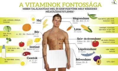egészséges látás a-vitamin