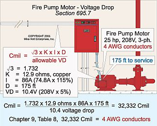 B Fig 2 B Sample Calculation For Determining The Proper Conductor Size Needed To Serve A Fire Pump Motor And Avoid Volt Fire Alarm System Fire Fire Alarm