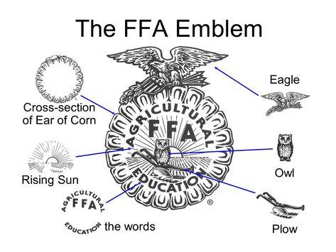 Ffa Symbol Meanings Ffa Emblem Ffa Ag Teacher