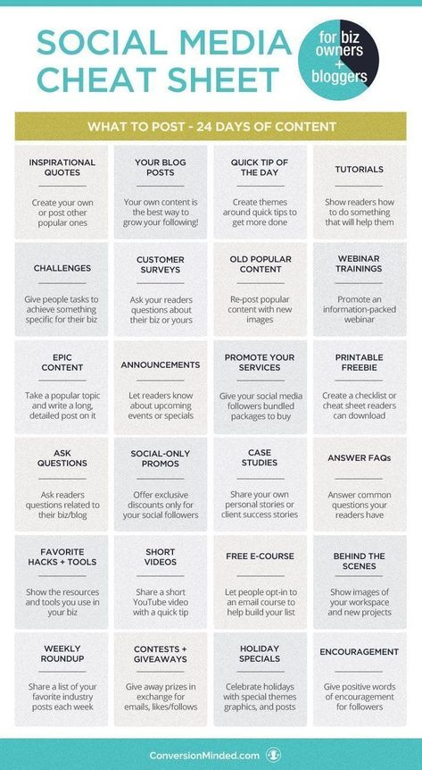 A social media cheat sheet for bloggers and entrepreneurs so you know what to post and when, plus tools to help you automate everything from scheduling, to growth and engagement, and creating images. Click through to see all the tips! #fbgroupsforbusiness #socialmediamarketing