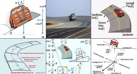 How to Calculate Superelevation of Road Highways