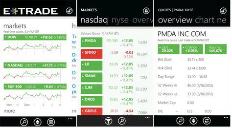 E4ec86b0 Aca4 4bde 831b 85293fbf4162 Png 700 388 Phone Apps E Trade App
