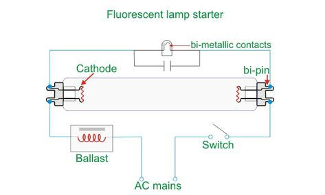 Auxiliary Electrical Components Along With Tube Light Tube Light Light Fluorescent Lamp
