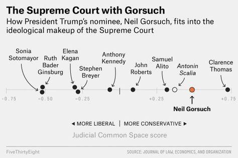Breaking Supreme Court Justice Retirement Imminent Report Court Terms Supreme Court Justices Supreme Court