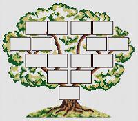 Arbre Genealogique Arbol Genealogico Imprimible Arbol